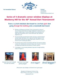 Blueberry Hill 48th Dart Tourney New Dates & Window Displays Announced